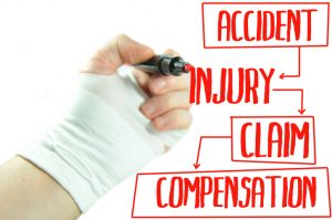 Personal Injury Damages in Worcester, Massachusetts